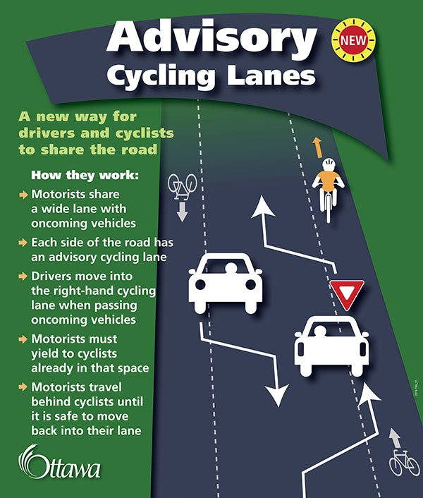 Ottawa poster on advisory cycling lanes