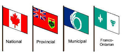 National, Provincial, Municipal and Franco-Ontarian