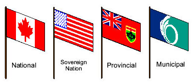 National, Sovereign Nation, Provincial and Municipal