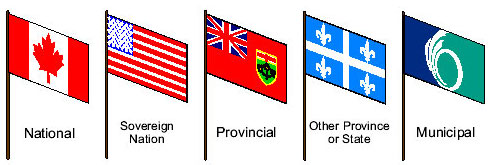 National, Sovereign Nation, Provincial, Other Province or State and Municipal