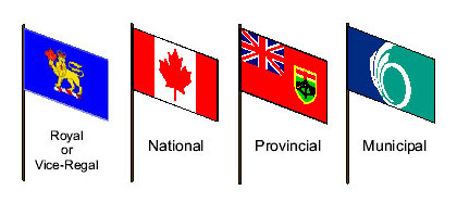 Royal or Vice-Regal, National, Provincial and Municipal