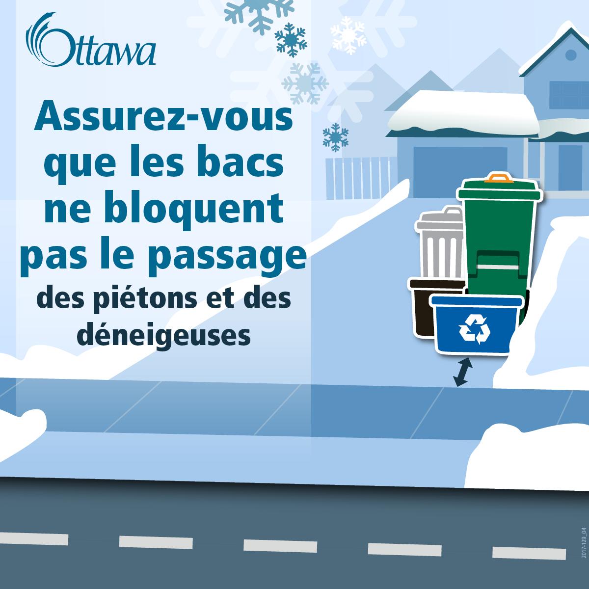 Collecte des déchets et du recyclage