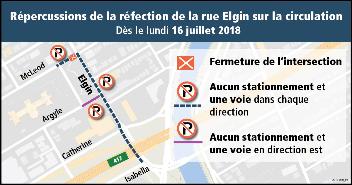 Perturbations de la circulation sur la rue Elgin à compter du 16 juillet