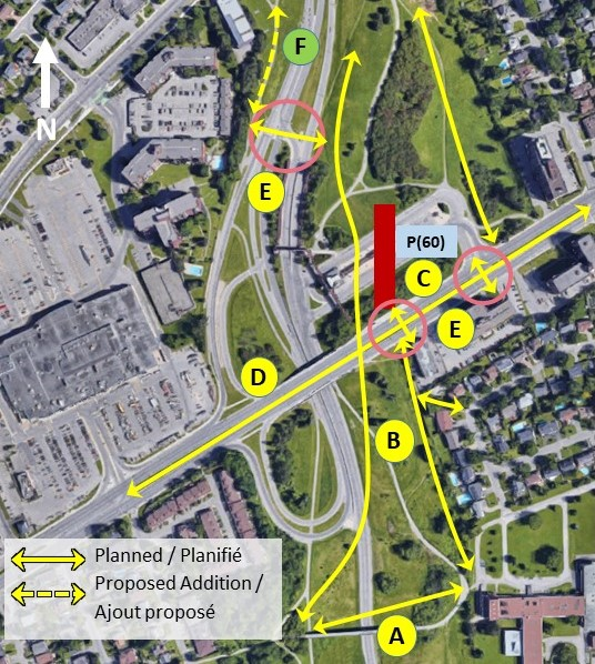 The following image depicts connectivity features that are planned, proposed, and under further review as part of a feasibility assessment.