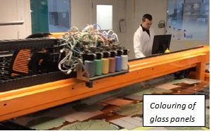 the colouring of glass panels