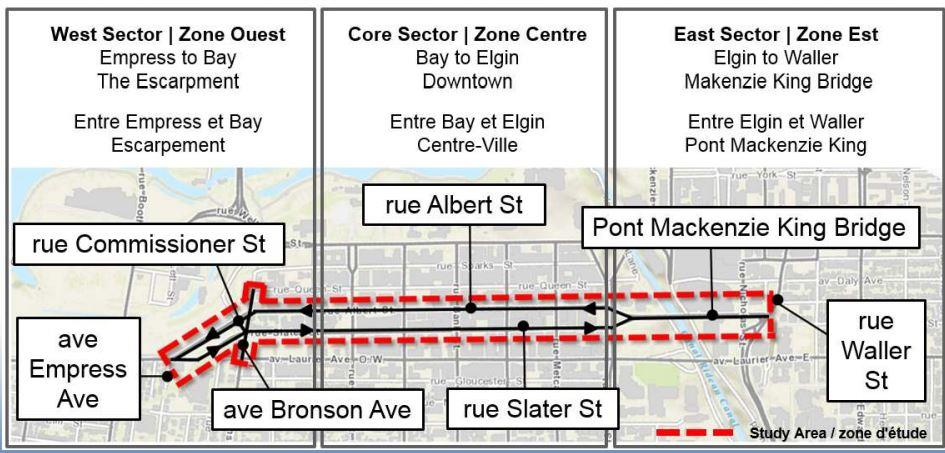 a map showing the study being broken into 3 sections: 1. West sector (Empress to Bay) 2. Core sector (Bay to Elgin) 3. East Sector (Elgin to Waller)
