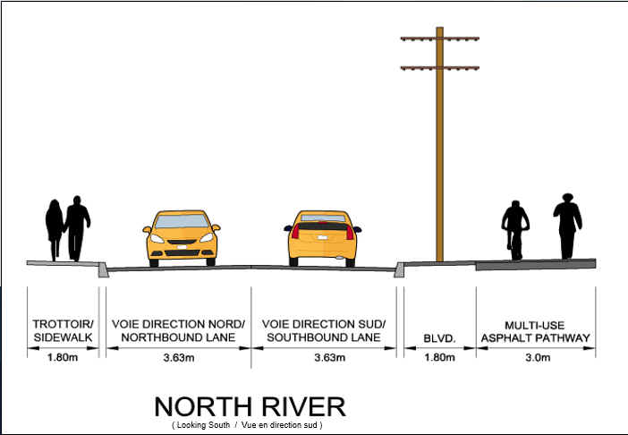 a drawing showing the cross section of North River Road from Montreal Road north to the cul-de-sac.