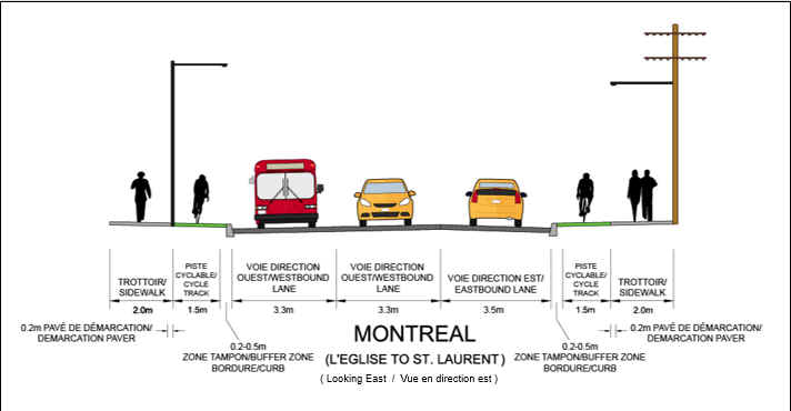 a drawing showing the cross section of Montreal Road between L'Eglise Street and St. Laurent Boulevard.