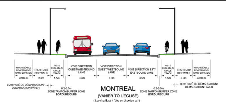 a drawing showing the cross section of Montreal Road between Vanier Parkway and L'Eglise Street.