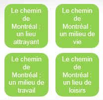 Le chemin de Montréal :un lieu attrayant. Le chemin de Montréal : un milieu de vie. Le chemin de Montréal : un milieu de travail. Le chemin de Montréal : un lieu de loisirs.