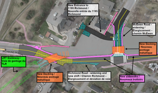 image demonstrates Richmond Road east/west and McEwen north/south. it also demonstrates future LRT guideway, location of decking and new sidewalks.
