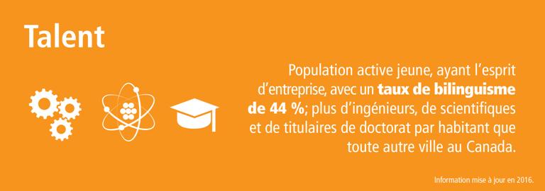 Statistiques sur la main-d'œuvre jeune, talentueuse et ayant l'esprit d'entreprise d'Ottawa, avec un taux de bilinguisme de 44 % et plus d'ingénieurs, de scientifiques et de titulaires de doctorat par habitant que toute autre ville au Canada.