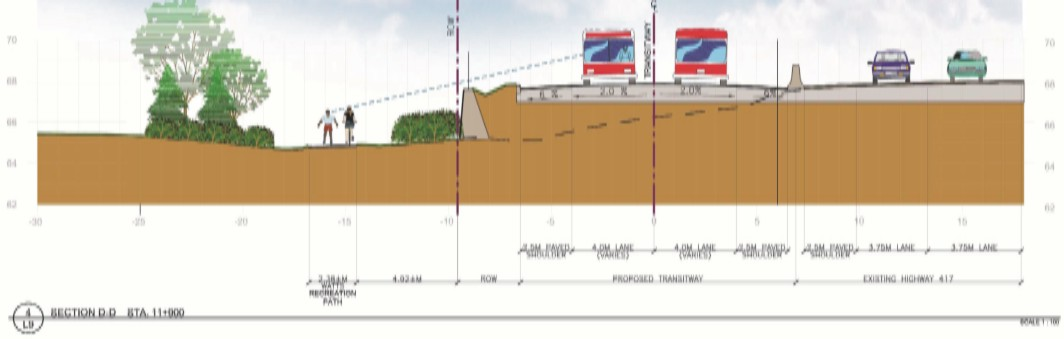 West Transitway extension - Cross section of recommended plan