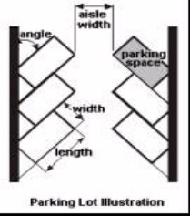 Part 4 - Parking, Queuing and Loading Provisions (Sections 100-114)