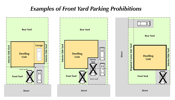 Part 4 Parking Queuing And Loading Provisions Sections