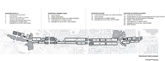 design guidelines for higher density residential development