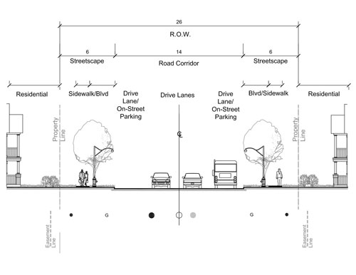 Section community design guidelines city of ottawa