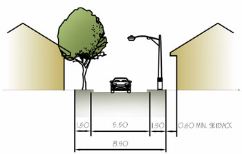 Figure 22 – Cross-Section for 8.5m Laneway