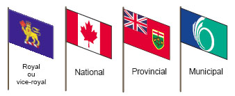 Royal ou vice-royal - National - Provincial - Municipal
