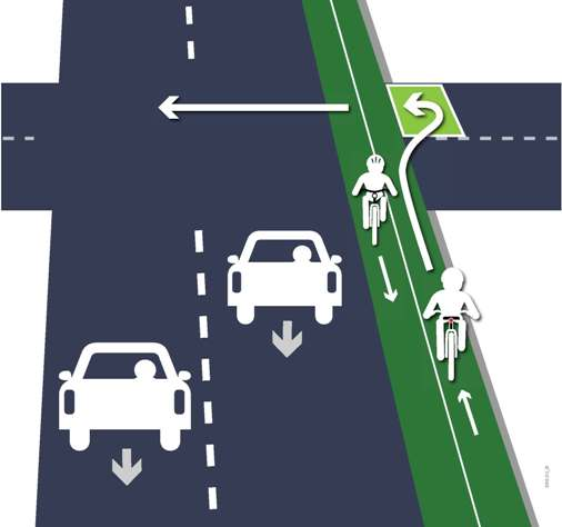 Northbound cyclists turning left should first turn into the bike box on the right to wait for the light to continue westbound.