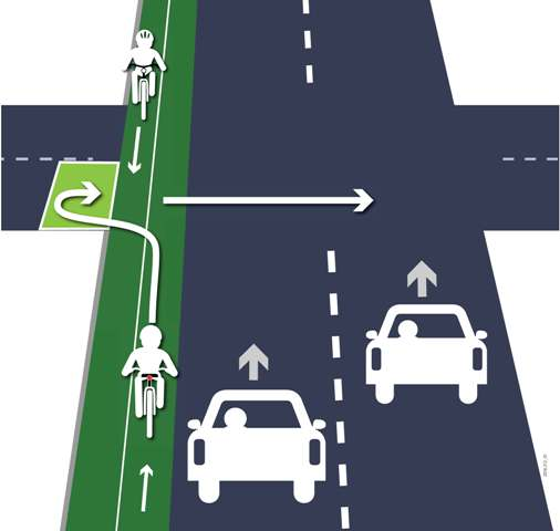 Southbound cyclists turning right should first turn into the bike box on the left to wait for the light to continue westbound.
